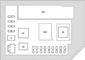 Schemat skrzynki bezpieczników nr2 toyota yaris 3